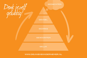 Denk jezelf gelukkig piramide